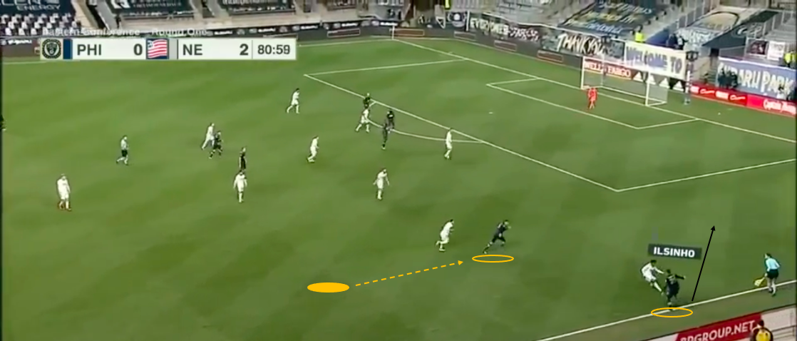 mls-playoffs-2020-philadelphia-union-vs-new-england-revolution-tactical-analysis-tactics