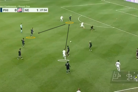mls-playoffs-2020-philadelphia-union-vs-new-england-revolution-tactical-analysis-tactics