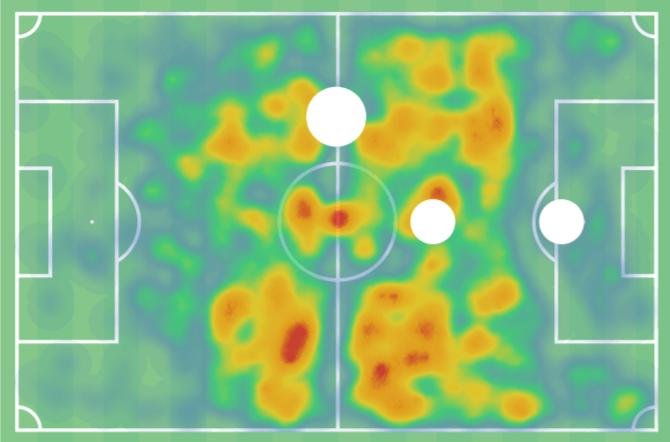 Imran Louza at Nantes 2020/21 – scout report tactical analysis tactics