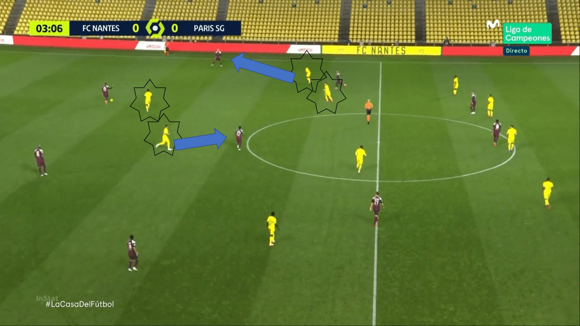 Ligue 1 2020/21: Nantes vs PSG - tactical analysis tactics
