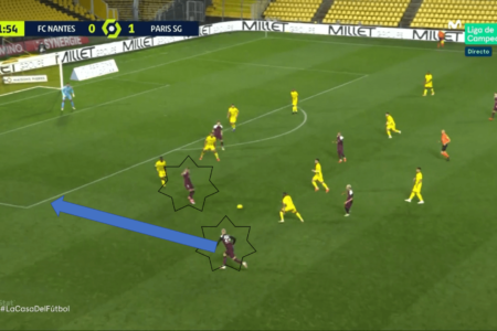 Ligue 1 2020/21: Nantes vs PSG - tactical analysis tactics