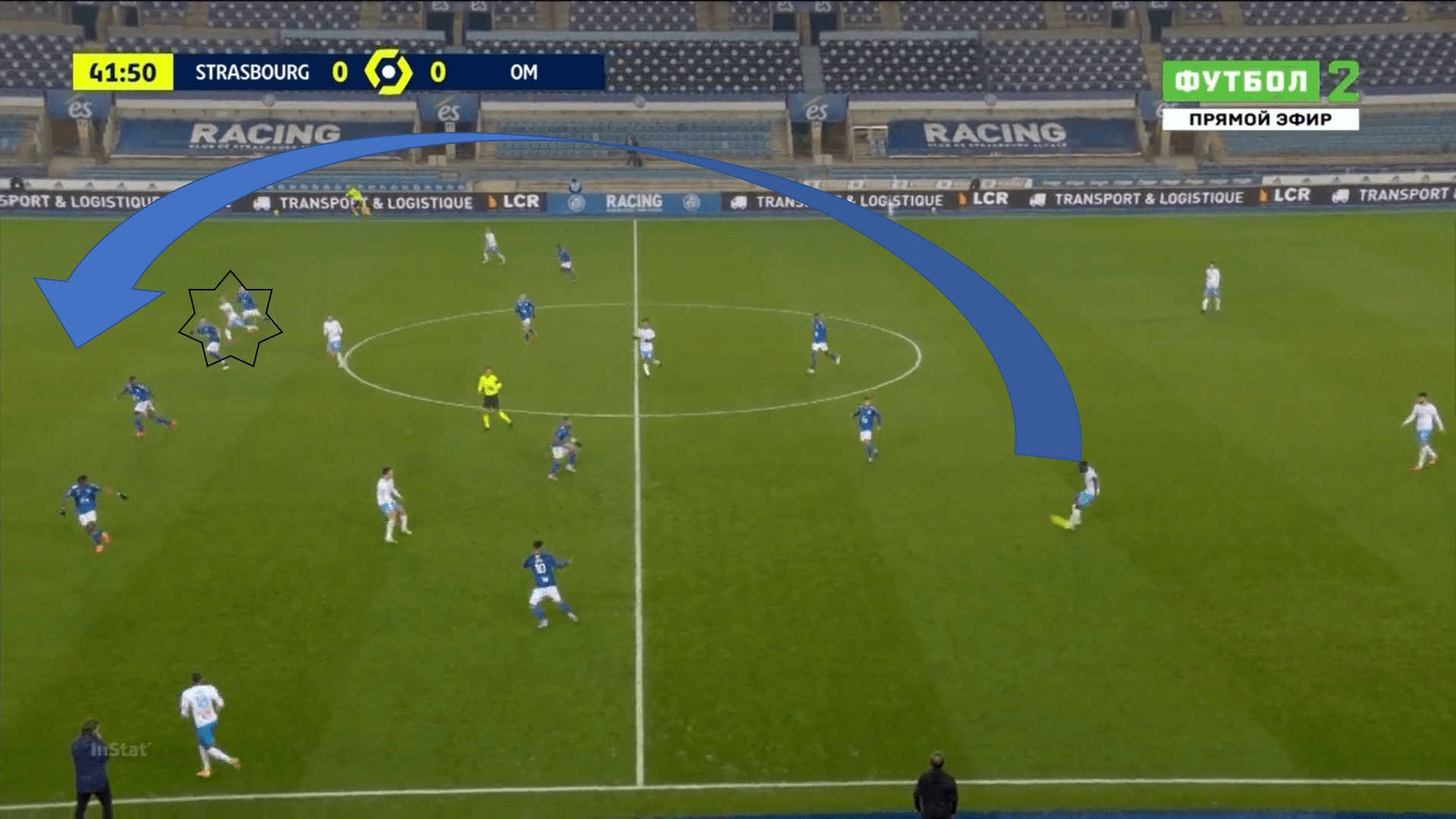 Ligue 1 2020/21: Strasbourg vs Marseille - tactical analysis tactics