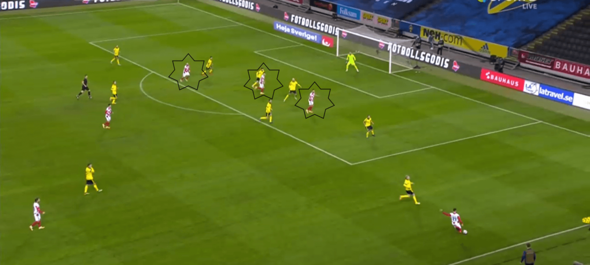 UEFA Nations League 2020/21: Sweden vs Croatia - tactical analysis tactics