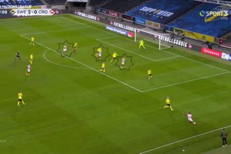UEFA Nations League 2020/21: Sweden vs Croatia - tactical analysis tactics