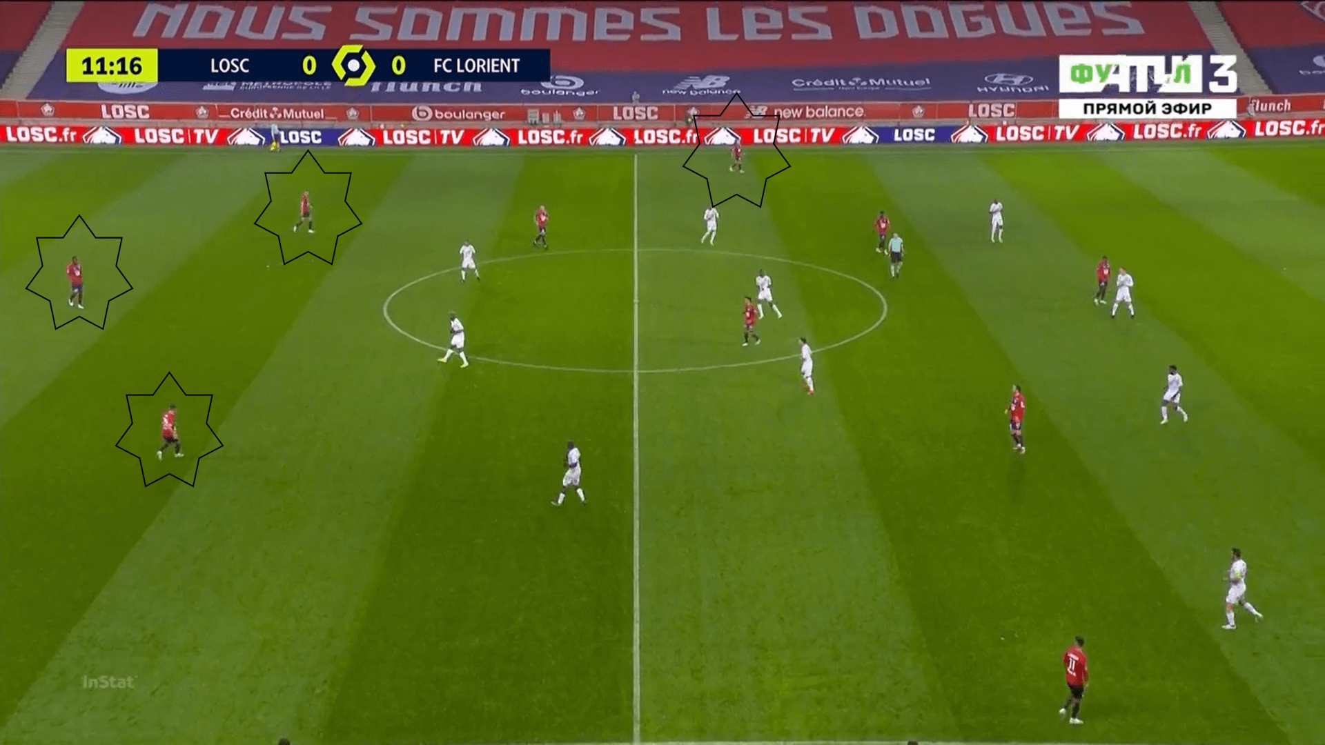 Ligue 1 2020/21: Lille vs Lorient - tactical analysis