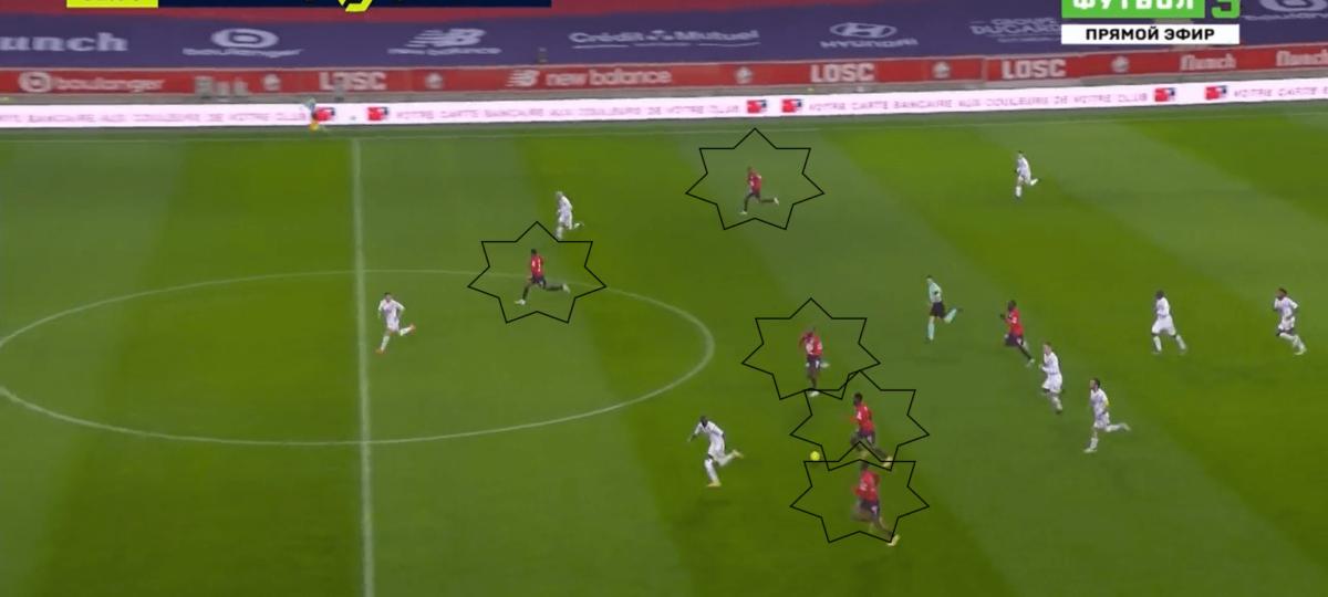 Ligue 1 2020/21: Lille vs Lorient - tactical analysis - tactics