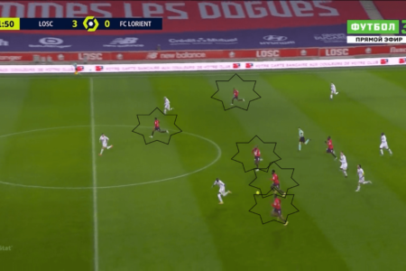 Ligue 1 2020/21: Lille vs Lorient - tactical analysis - tactics