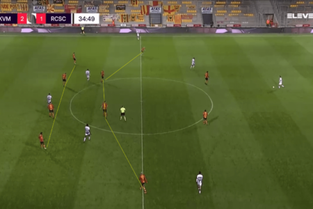 Belgian Pro League 2020/21 - KV Mechelen v R. Charleroi - tactical analysis tactics