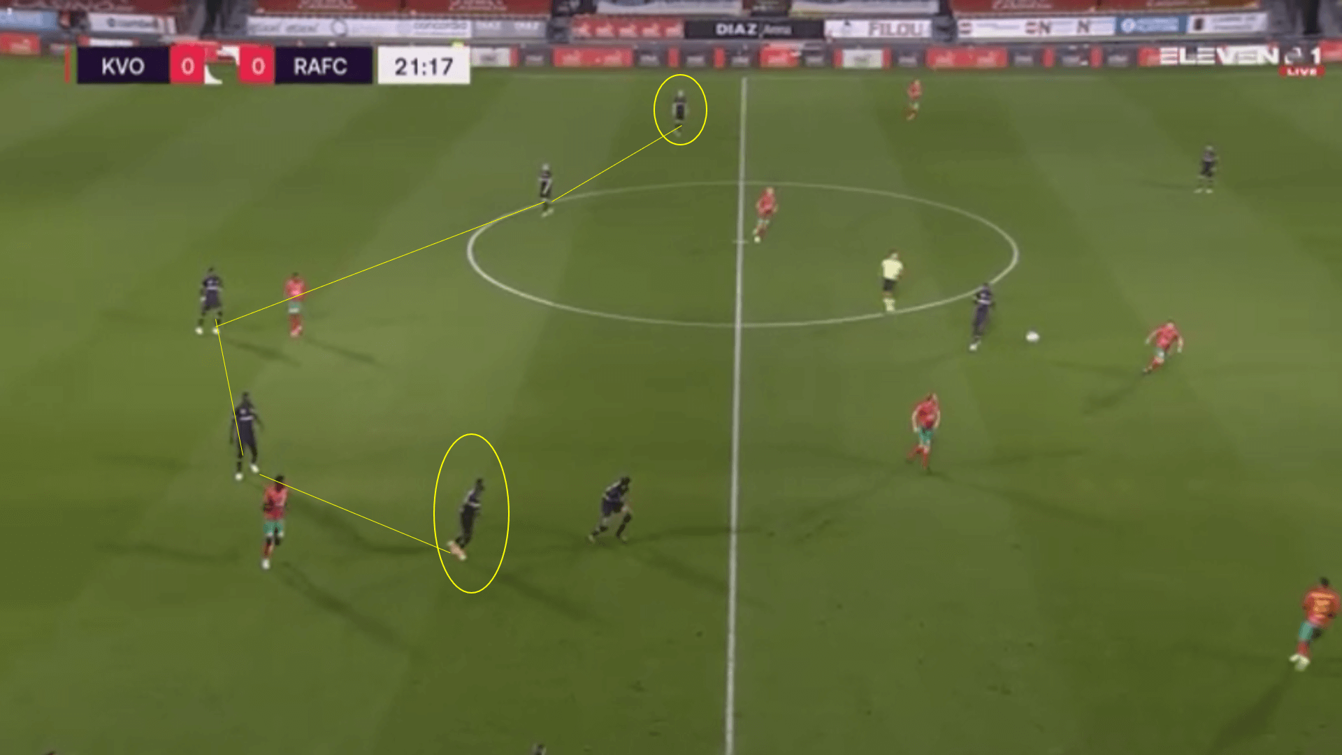 Belgian Pro League 2020/21 - Oostende v Antwerp - tactical analysis tactics
