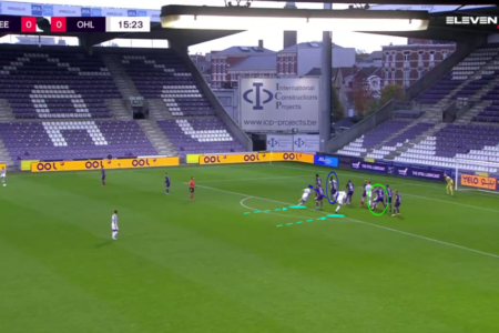 Belgian First Division A 2020/21: OH Leuven's success from set plays - set piece analysis tactical analysis tactics