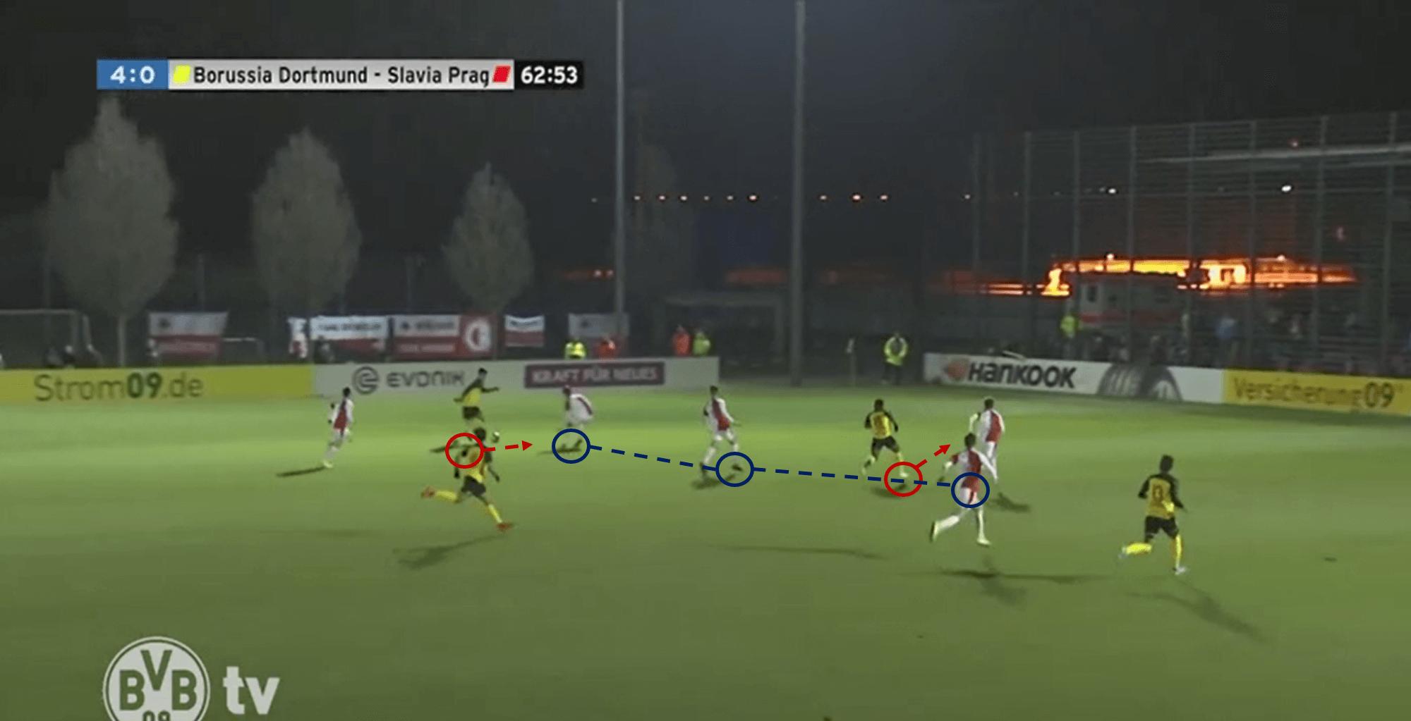 Data Analysis: Dortmund's quartet of U18 talent - statistics