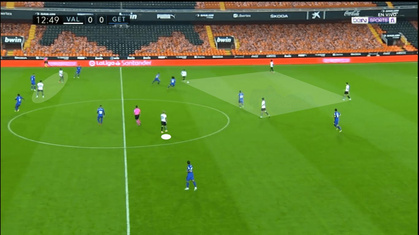 La Liga 2020/21: Valencia vs Real Madrid – tactical preview tactics