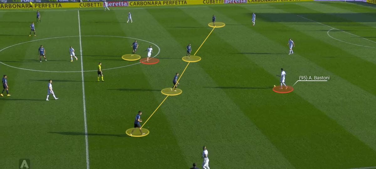 Serie A 2020/21: Atalanta vs Inter - tactical analysis tactics