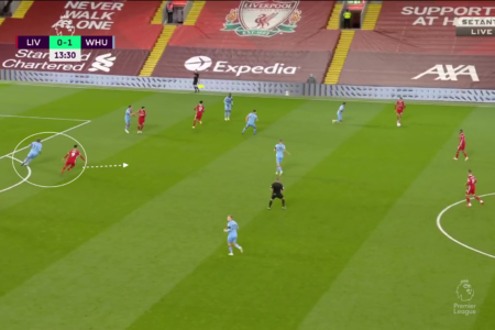 Premier League 2020/21: Manchester City vs Liverpool - tactical preview analysis tactics