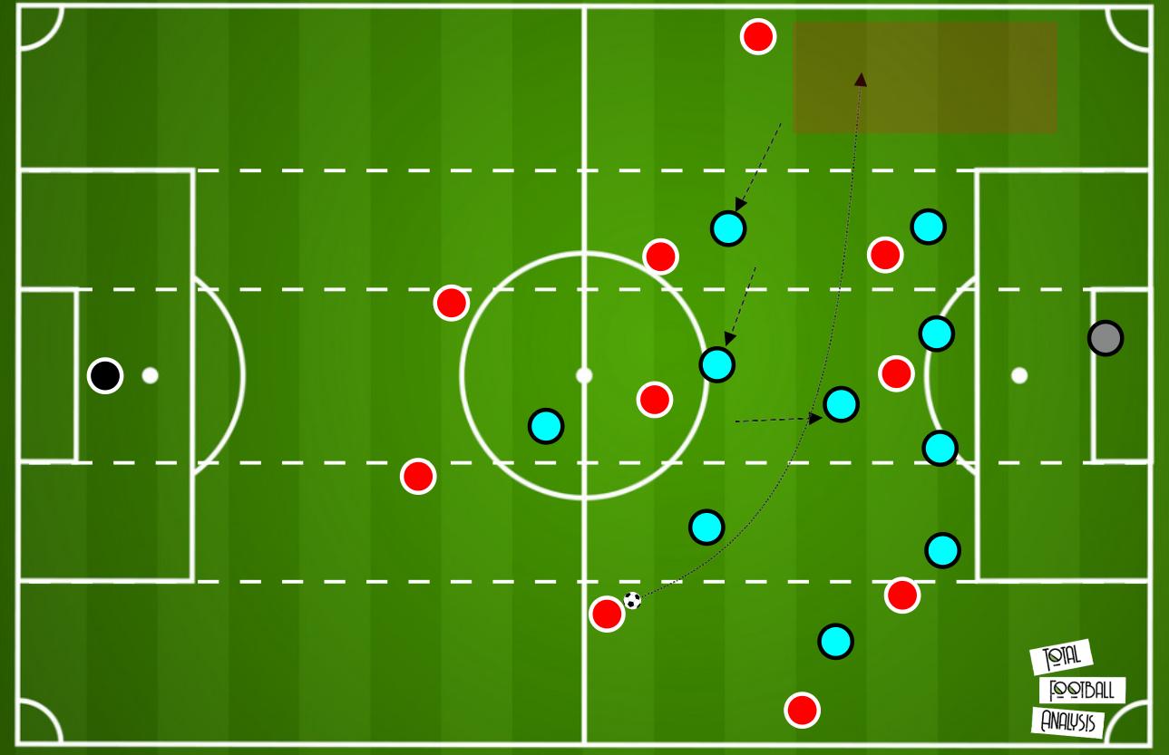 Premier League 2020/21: Manchester City vs Liverpool - tactical preview analysis tactics