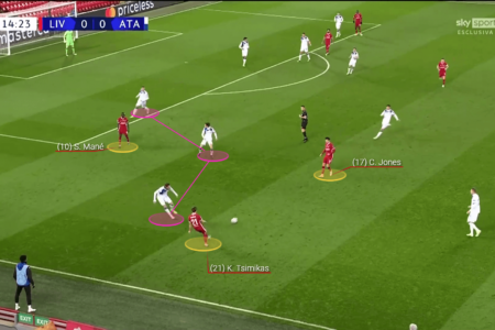 UEFA Champions League 2020/21: How Atalanta's smart tactical choices disarmed Liverpool - tactical analysis tactics