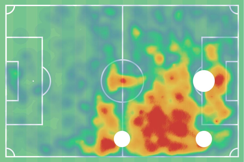 Gerard Moreno 2019/20 - scout report - tactical analysis tactics