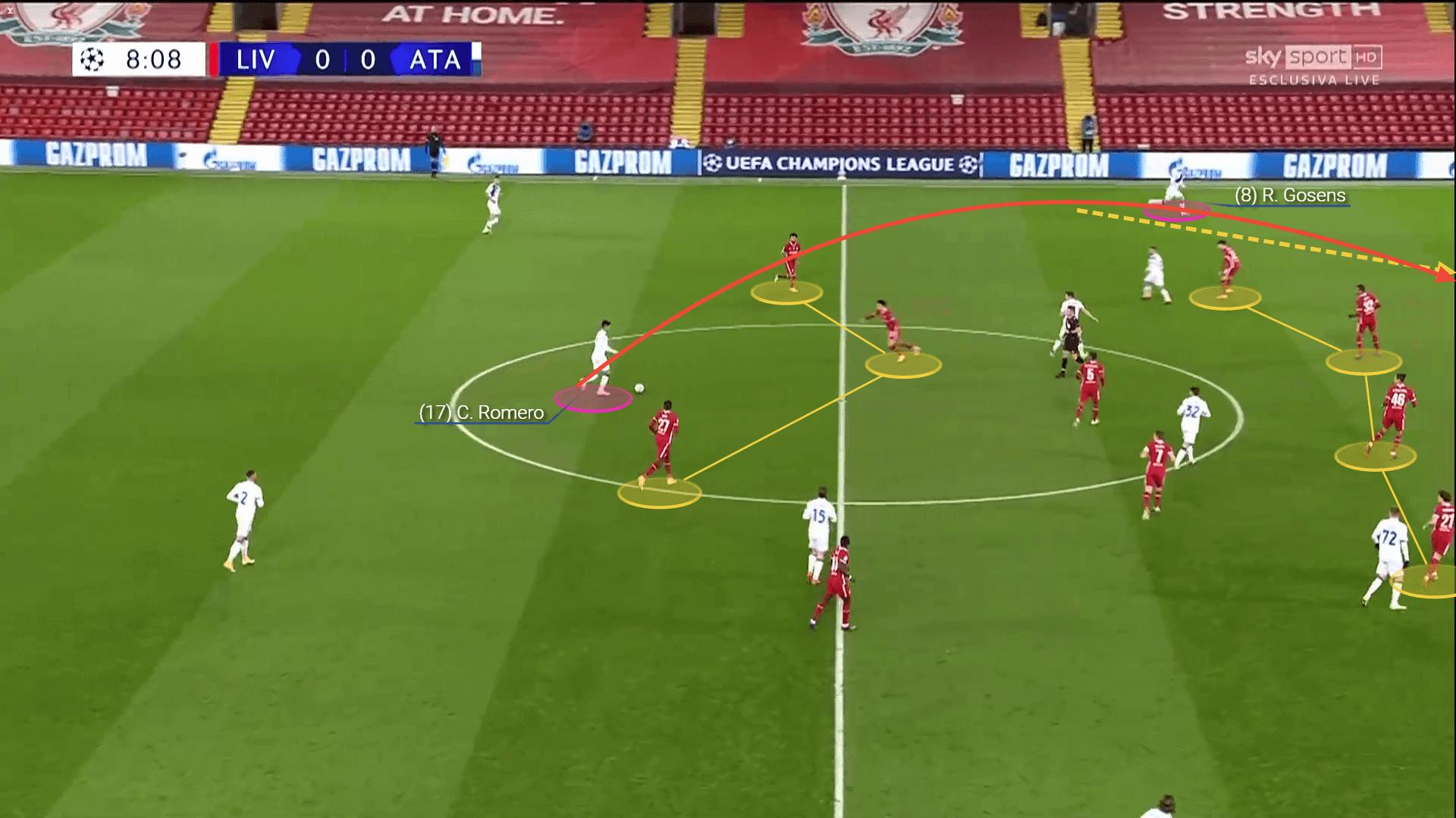 UEFA Champions League 2020/21: How Atalanta's smart tactical choices disarmed Liverpool - tactical analysis tactics