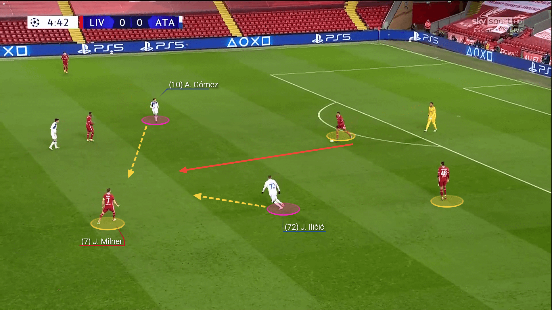 UEFA Champions League 2020/21: How Atalanta's smart tactical choices disarmed Liverpool - tactical analysis tacticsUEFA Champions League 2020/21: How Atalanta's smart tactical choices disarmed Liverpool - tactical analysis tactics