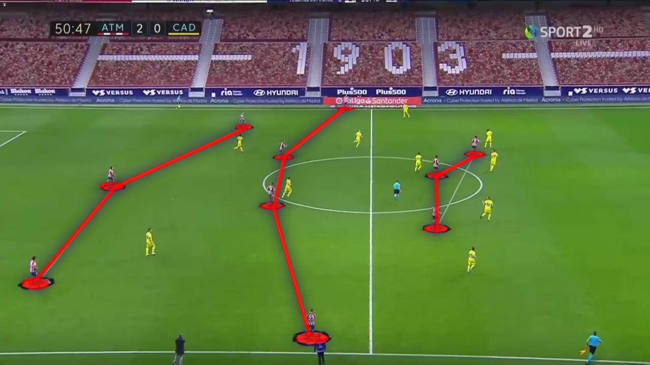 La Liga 2020/21: Atletico Madrid vs Cadiz - tactical analysis tactics