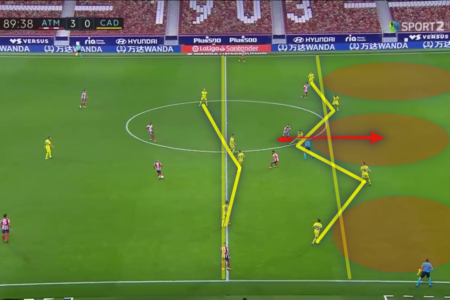 La Liga 2020/21: Atletico Madrid vs Cadiz - tactical analysis tactics