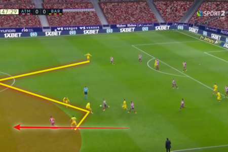 La Liga 2020/21: Atletico Madrid vs Barcelona - tactical analysis tactics