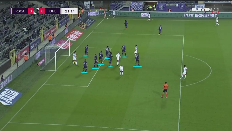 Belgian First Division A 2020/21: OH Leuven's success from set plays - set piece analysis tactical analysis tactics