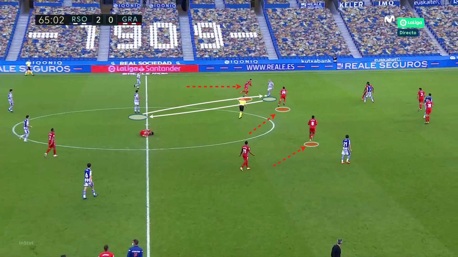 Martin Zubimendi 2020/21 - scout report tactical analysis tactics
