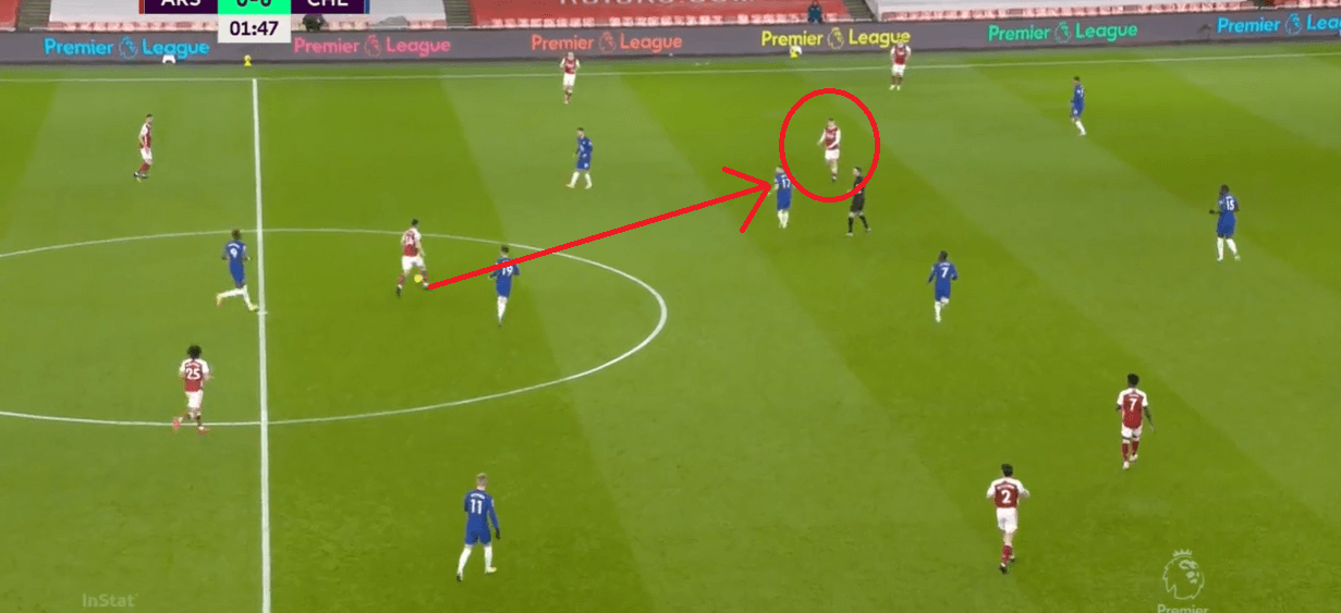 Premier League 2020/21: Arsenal vs Chelsea - tactical analysis - tactics