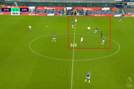 Premier League 2020/21: Everton vs Arsenal - tactical analysis - tactics