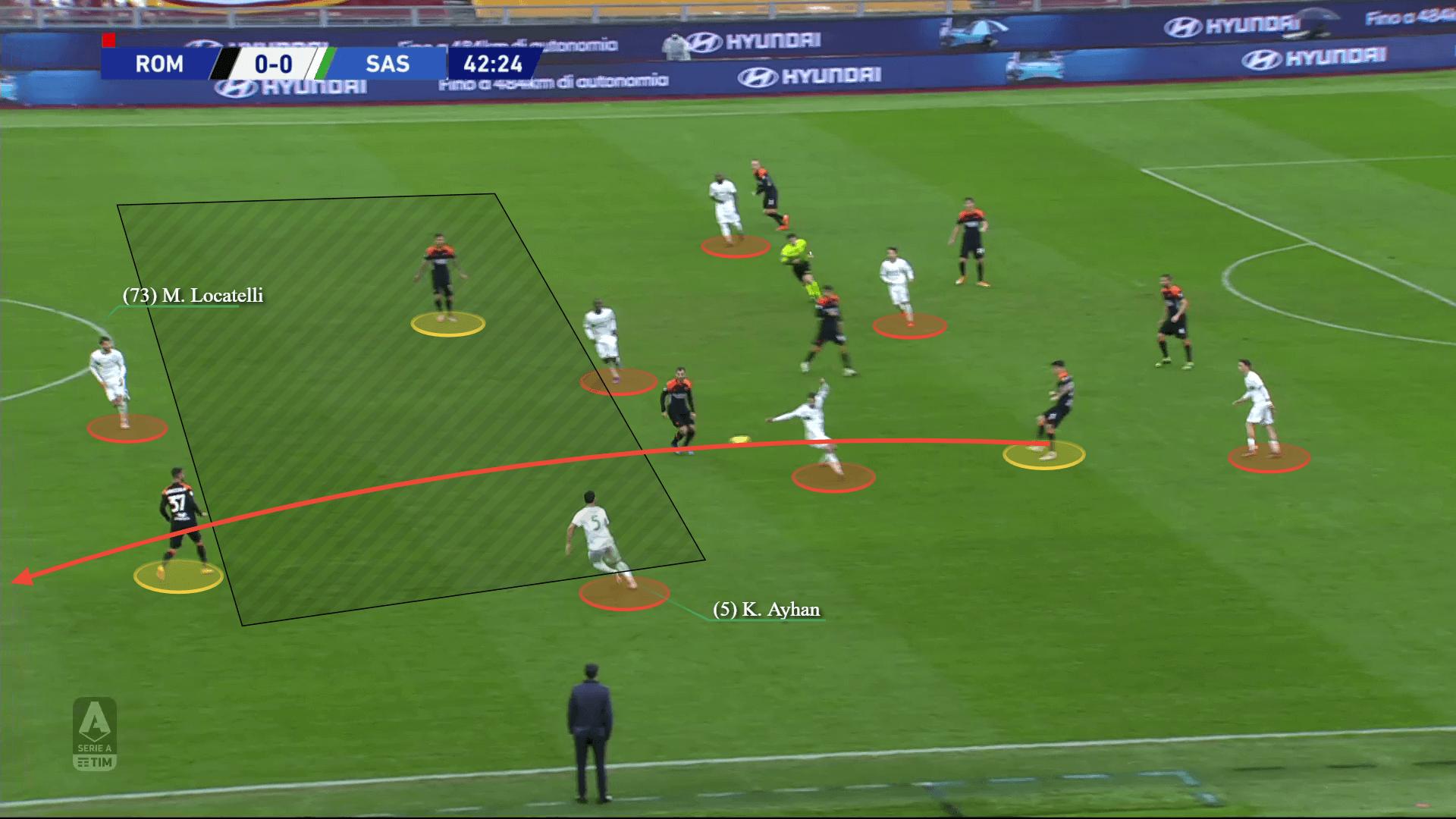 Roberto De Zerbi at Sassuolo 2020/21 - tactical analysis tactics