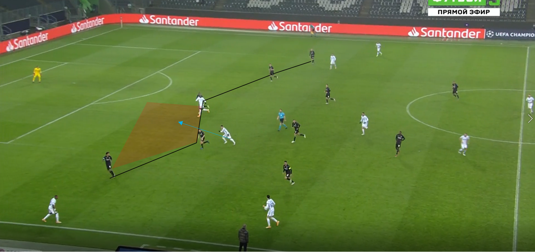 UEFA Champions League 2020/21: Borussia Monchengladbach vs Inter- tactical analysis tactics