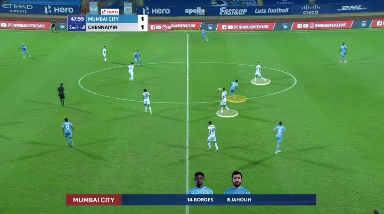Indian Super League 2020/21: Mumbai City vs Chennaiyin FC - tactical analysis tactics