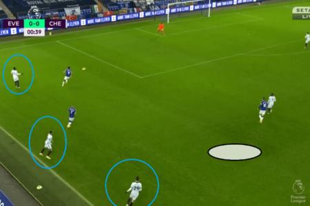 Premier League 2020/21: Everton vs Chelsea - tactical analysis - tactics