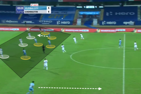Indian Super League 2020/21: Mumbai City vs Chennaiyin FC - tactical analysis tactics
