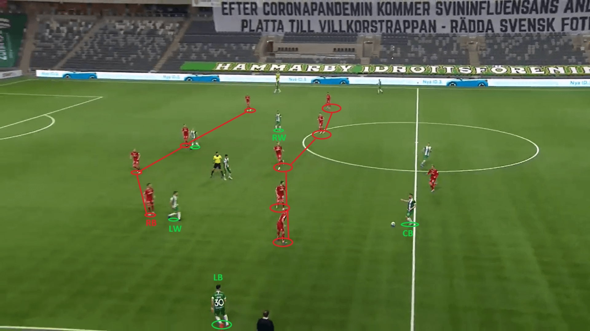 Allsvenskan 2020: Hammarby IF vs IFK Norrkoping - tactical analysis - tactics