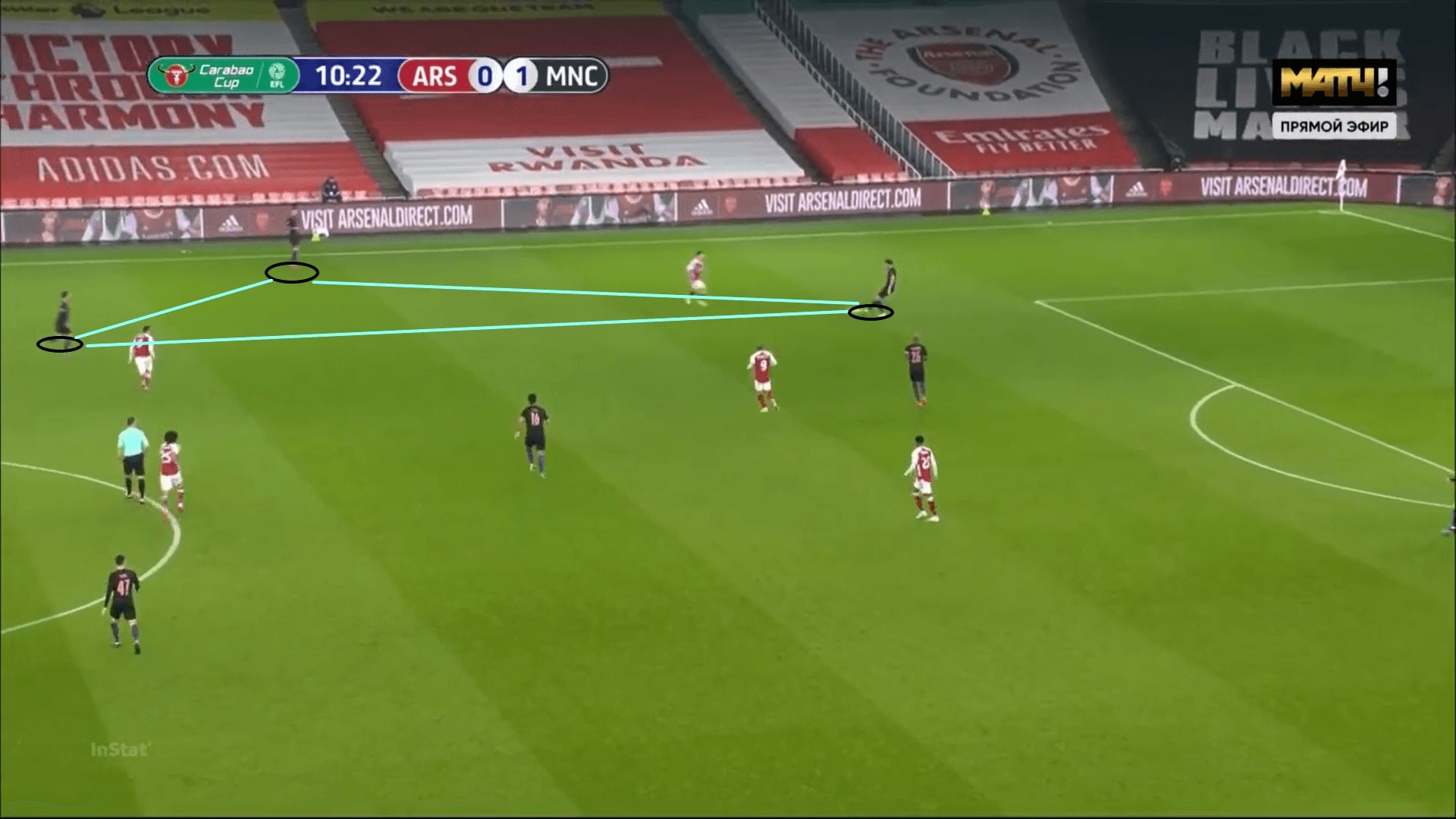 EFL Cup 2020/21: Arsenal vs Manchester City - tactical analysis - tactics