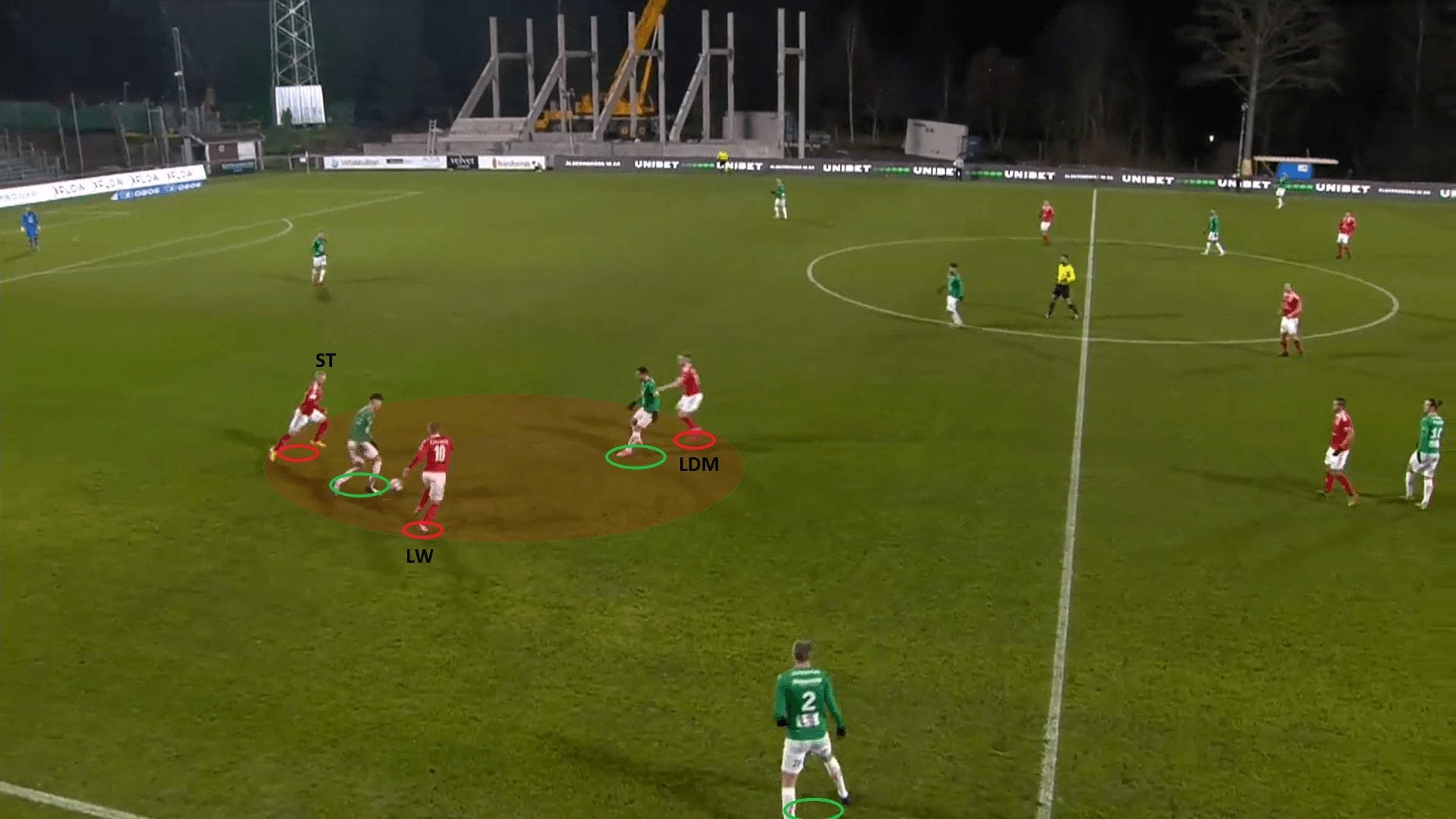 How did Kalmar FF survive in the Allsvenskan 2020 play-off? - tactical analysis - tactics