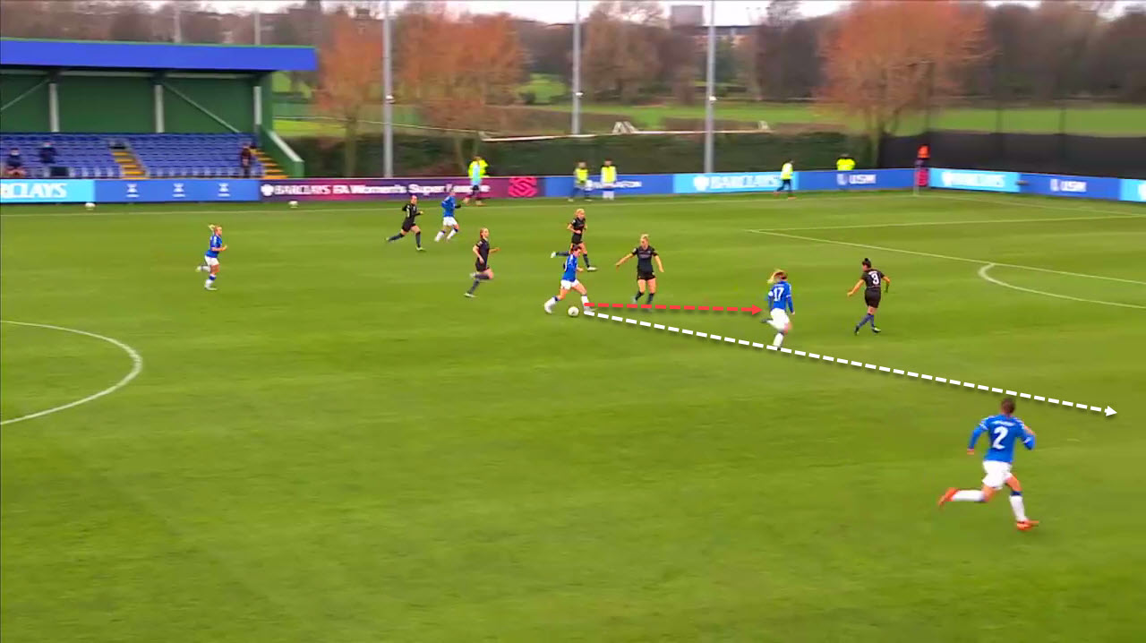 FAWSL 2020/21: Everton Women vs Manchester City Women - tactical analysis tactics