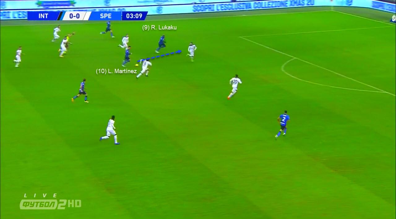 Serie A 2020/21: Inter vs Spezia - tactical analysis tactics