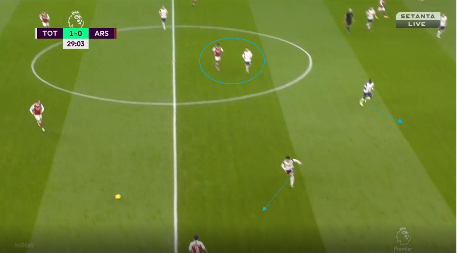 Premier League 2020/21: Tottenham vs Arsenal- tactical analysis tactics