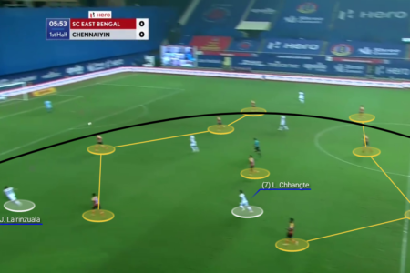 Indian Super League 2020/21: East Bengal vs Chennaiyin FC - tactical analysis tactics