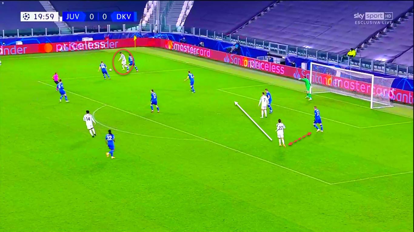 UEFA Champions League 2020/21: Juventus vs Dynamo Kyiv - tactical analysis tactics