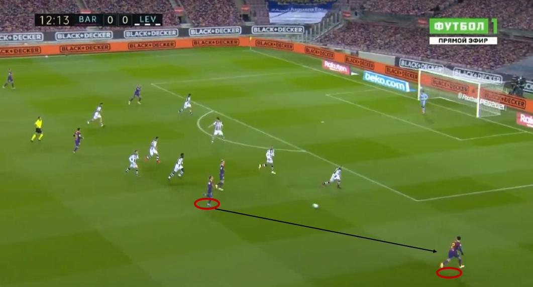 La Liga 2020/21: Barcelona vs Levante - tactical analysis tactics