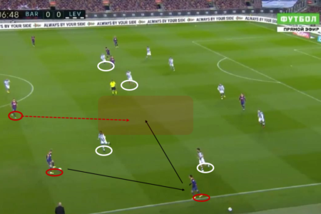 La Liga 2020/21: Barcelona vs Levante - tactical analysis tactics
