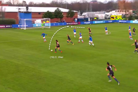 FAWSL 2020/21: Everton Women vs Manchester City Women - tactical analysis tactics