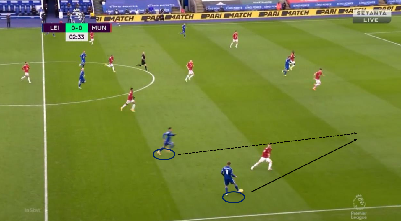 Premier League 2020/21: Leicester City vs Manchester United - tactical analysis tactics