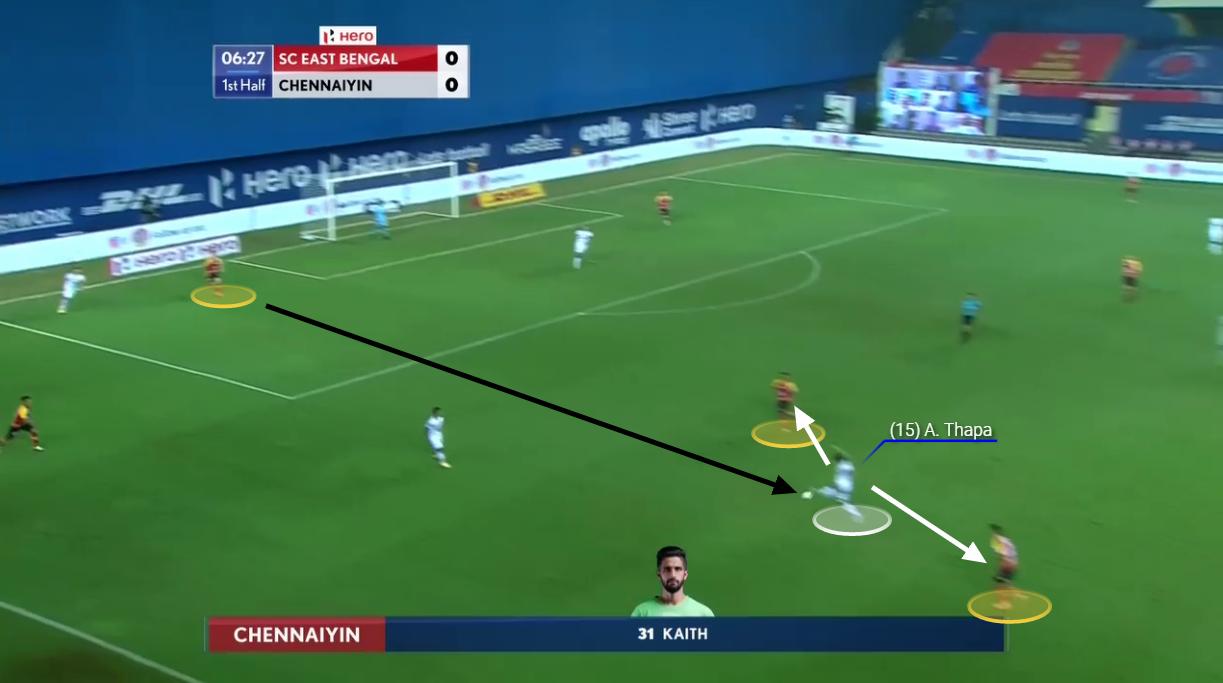 Indian Super League 2020/21: East Bengal vs Chennaiyin FC - tactical analysis tactics