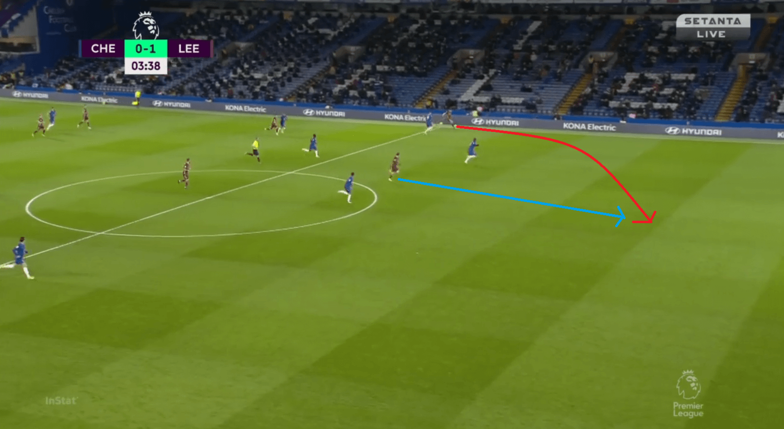 Premier League 2020/21: Chelsea vs Leeds - tactical analysis - tactics