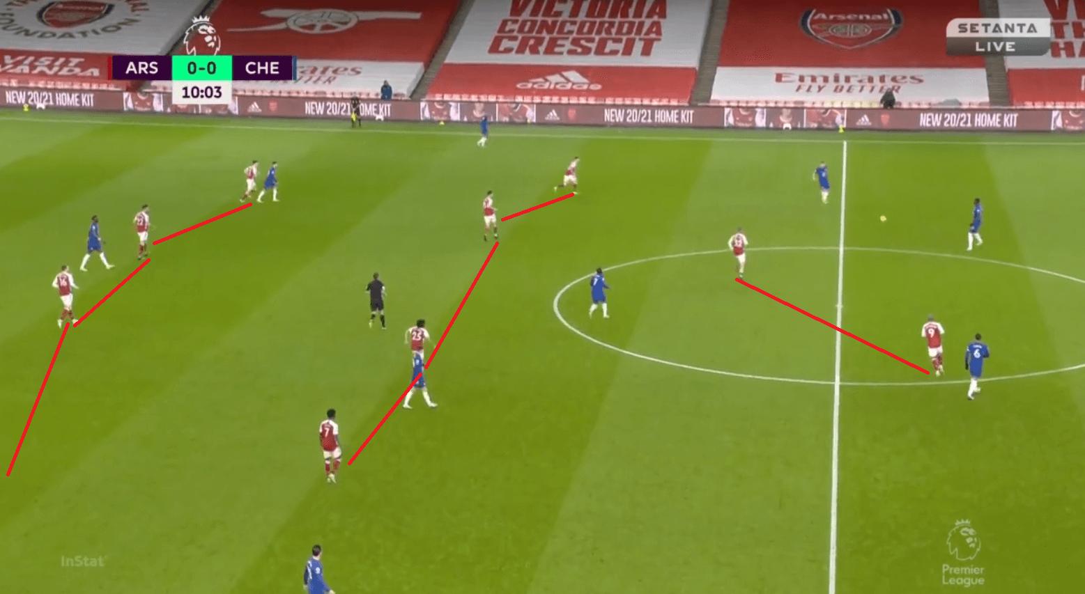Premier League 2020/21: Arsenal vs Chelsea - tactical analysis - tactics